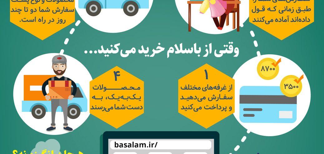 پردازش سفارش در باسلام
