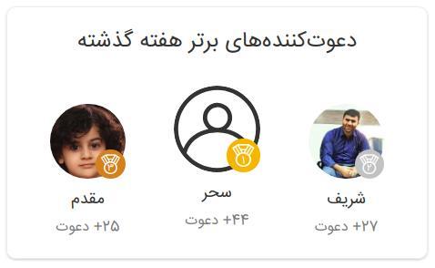 باسلام | BaSalam - سه دعوتکننده برتر هفته گذشته
